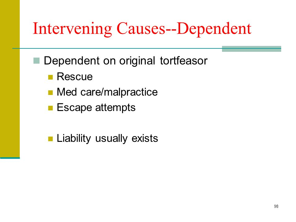 97 Proximate Cause--Analysis Direct Causation Usually proximate cause exists Intervening Cause Dependent Intervening Cause Usually proximate cause exi