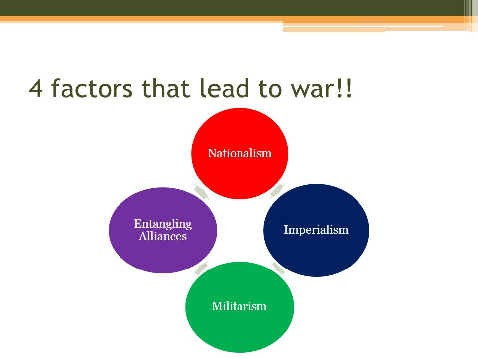 4 factors that lead to war!! Nationalism Imperialism Militarism Entangling Alliances