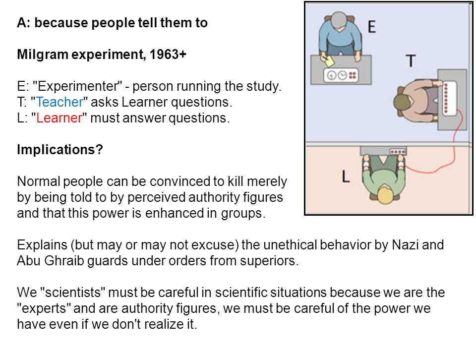 A: because people tell them to Milgram experiment, 1963+ E: