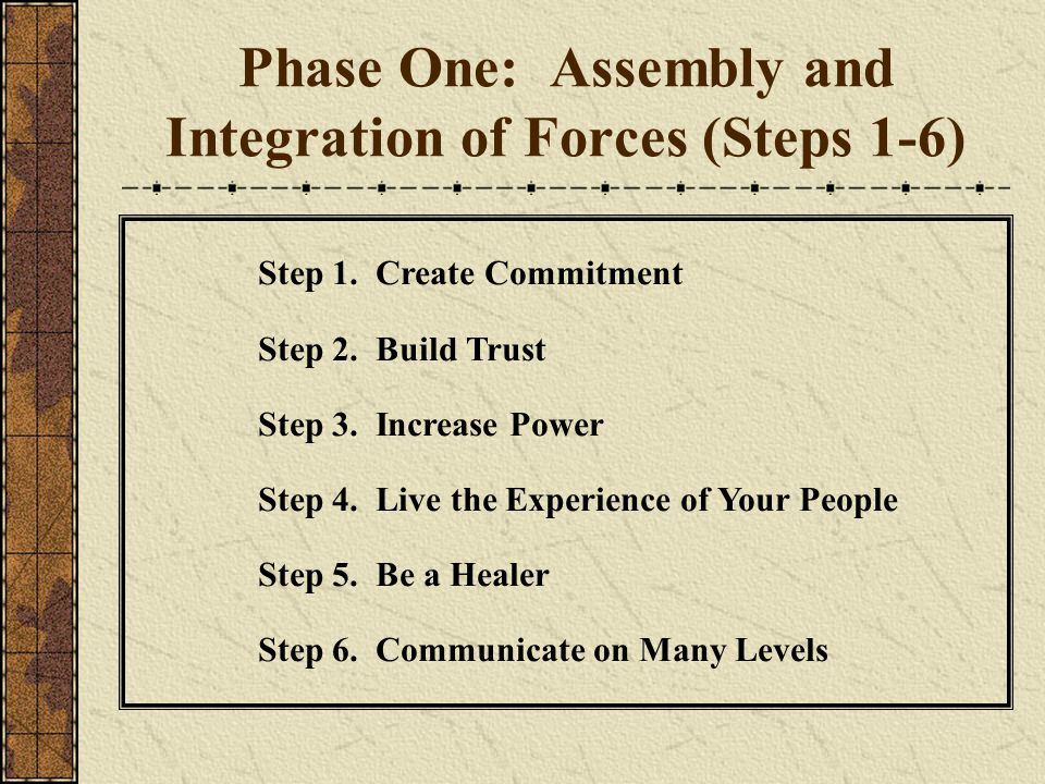 Phase One: Assembly and Integration of Forces (Steps 1-6) Step 1.