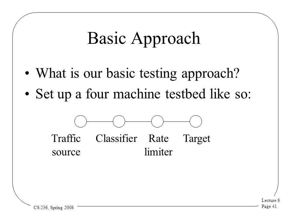 Lecture 8 Page 41 CS 236, Spring 2008 Basic Approach What is our basic testing approach? Set up a four machine testbed like so: TargetRate limiter Cla