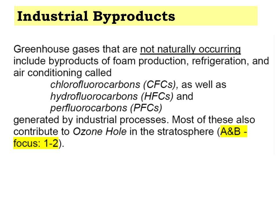 Industrial Byproducts