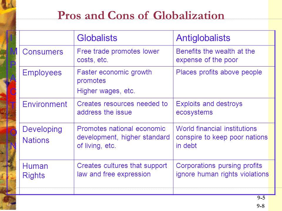 9-4 Concepts of Global Business Internationalization Globalization