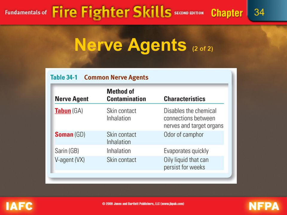 34 Nerve Agents (2 of 2)