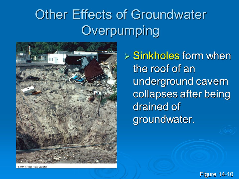 Other Effects of Groundwater Overpumping  Sinkholes form when the roof of an underground cavern collapses after being drained of groundwater. Figure