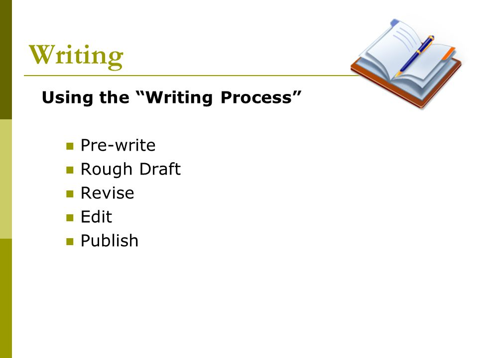 Writing Using the Writing Process Pre-write Rough Draft Revise Edit Publish