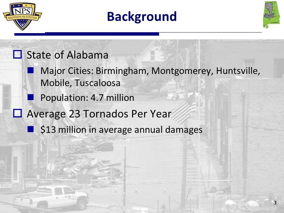 Damaged City Prepositioned Stocks City Node Airport Node Scenario 3 Prepositioned Aid 44