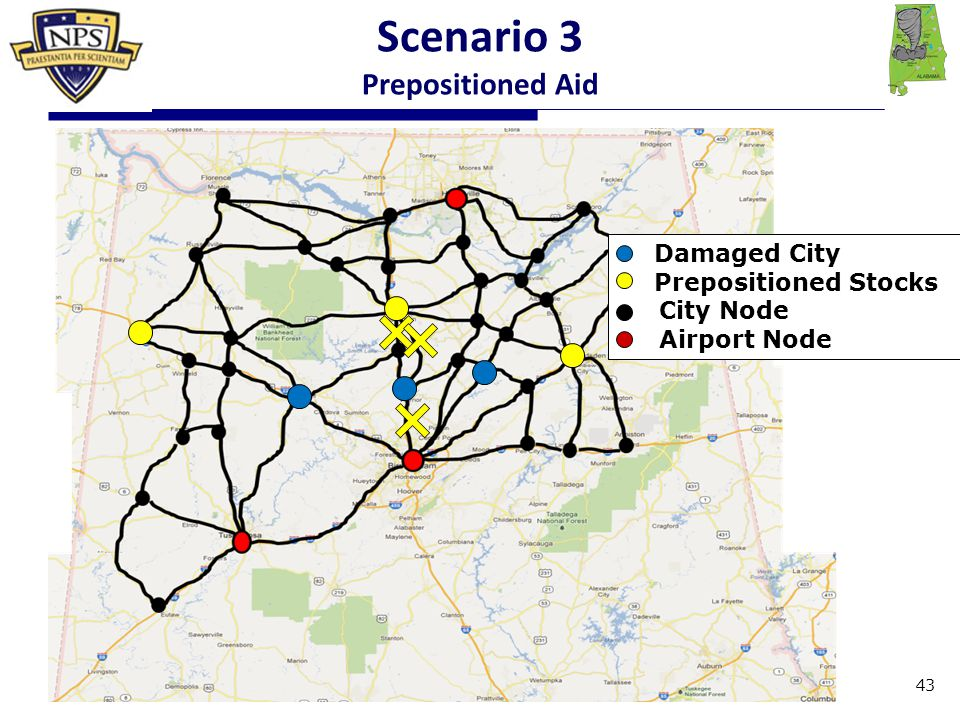 Damaged City Prepositioned Stocks City Node Airport Node Scenario 3 Prepositioned Aid 43