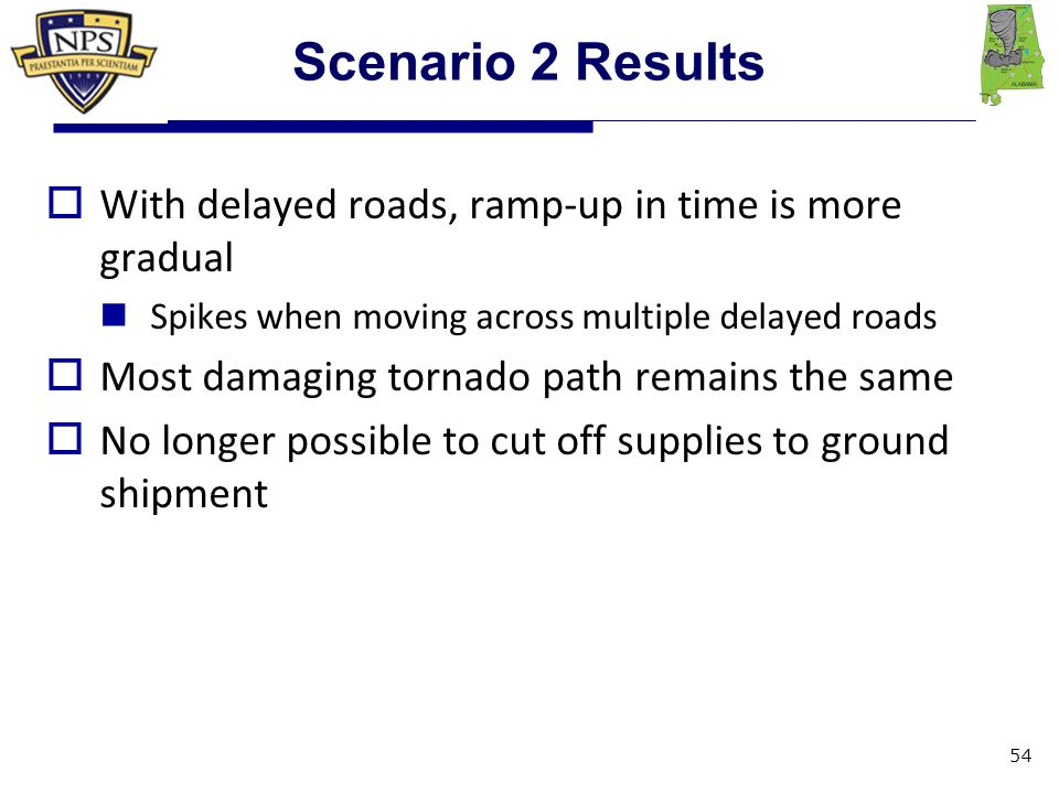 54 Scenario 2 Results  With delayed roads, ramp-up in time is more gradual Spikes when moving across multiple delayed roads  Most damaging tornado path remains the same  No longer possible to cut off supplies to ground shipment