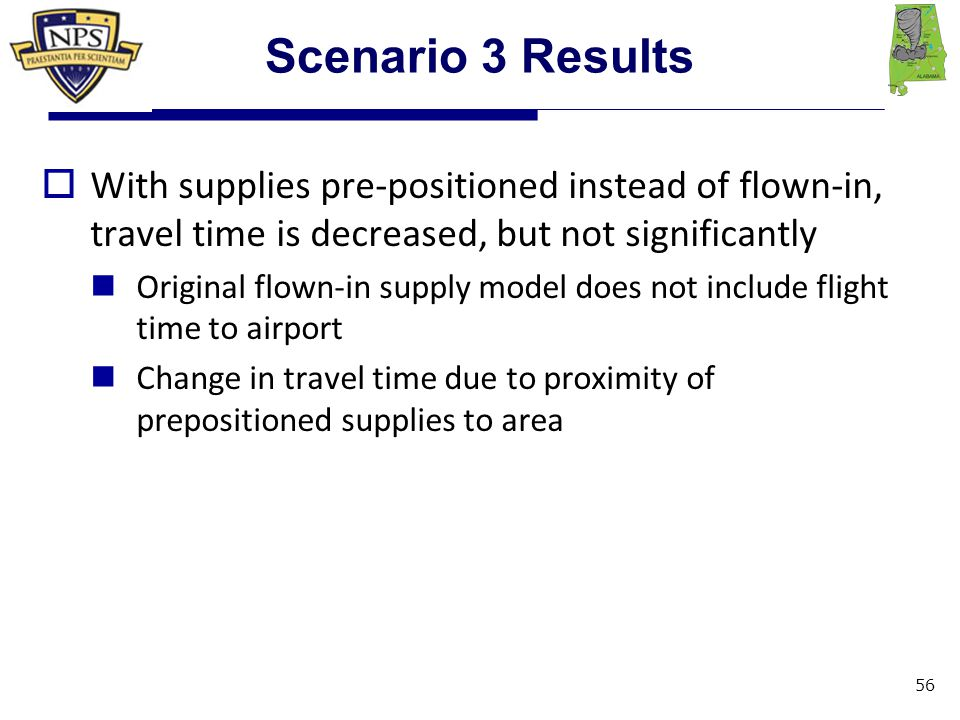 56 Scenario 3 Results  With supplies pre-positioned instead of flown-in, travel time is decreased, but not significantly Original flown-in supply model does not include flight time to airport Change in travel time due to proximity of prepositioned supplies to area