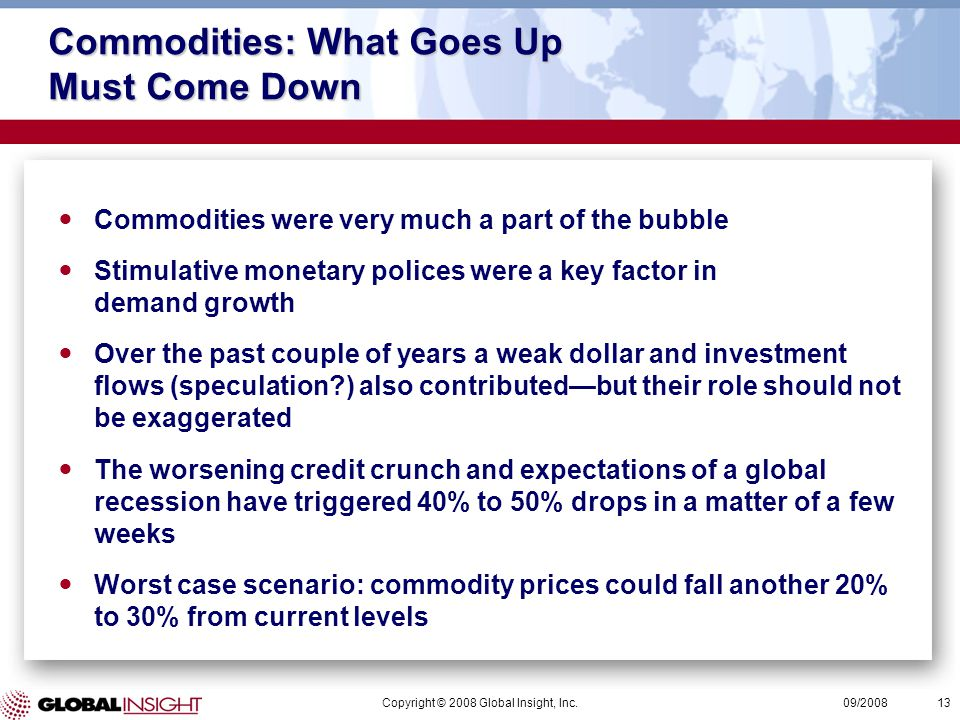 Copyright © 2008 Global Insight, Inc.13 09/2008 Commodities: What Goes Up Must Come Down Commodities were very much a part of the bubble Stimulative monetary polices were a key factor in demand growth Over the past couple of years a weak dollar and investment flows (speculation ) also contributed—but their role should not be exaggerated The worsening credit crunch and expectations of a global recession have triggered 40% to 50% drops in a matter of a few weeks Worst case scenario: commodity prices could fall another 20% to 30% from current levels