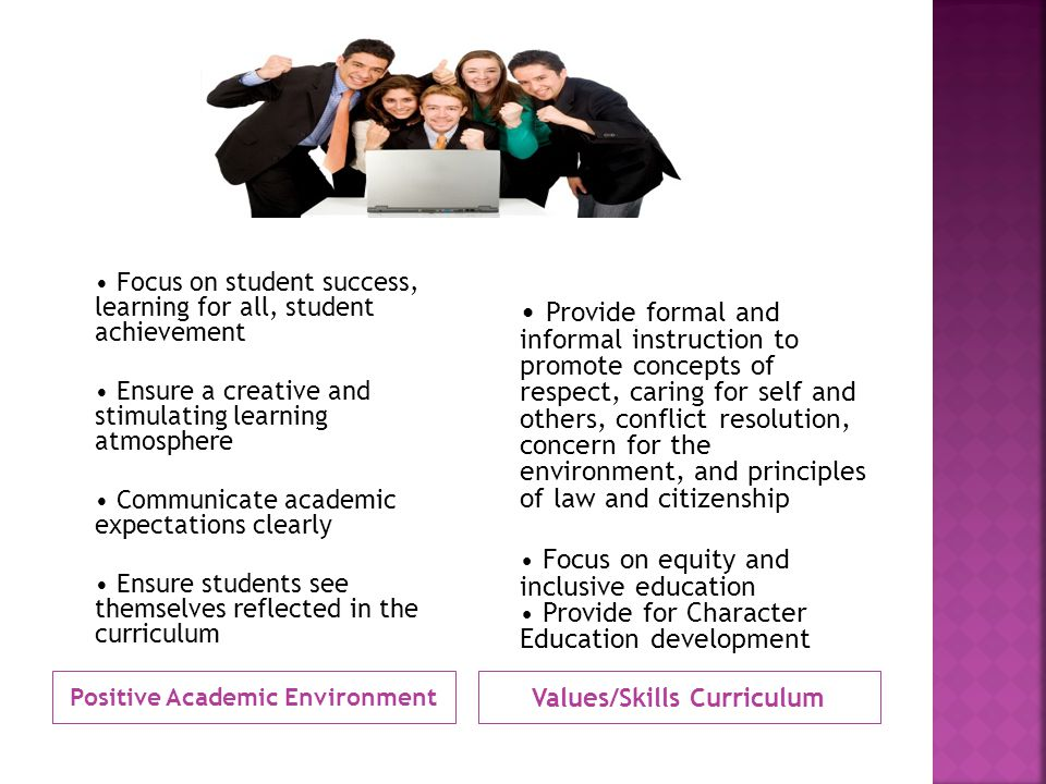 Positive Academic Environment Values/Skills Curriculum Focus on student success, learning for all, student achievement Ensure a creative and stimulating learning atmosphere Communicate academic expectations clearly Ensure students see themselves reflected in the curriculum Provide formal and informal instruction to promote concepts of respect, caring for self and others, conflict resolution, concern for the environment, and principles of law and citizenship Focus on equity and inclusive education Provide for Character Education development