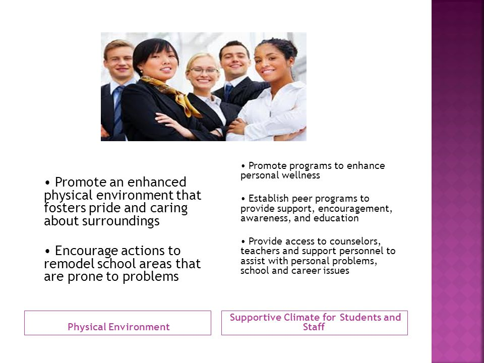 Physical Environment Supportive Climate for Students and Staff Promote an enhanced physical environment that fosters pride and caring about surroundin