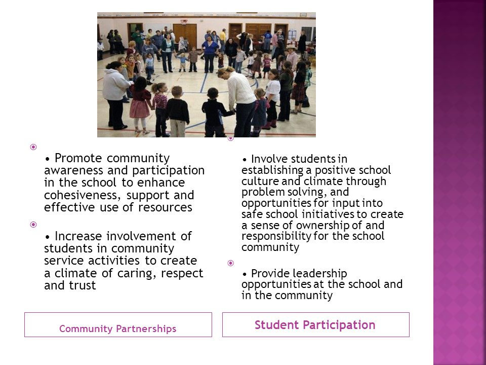 Community Partnerships Student Participation  Promote community awareness and participation in the school to enhance cohesiveness, support and effective use of resources  Increase involvement of students in community service activities to create a climate of caring, respect and trust  Involve students in establishing a positive school culture and climate through problem solving, and opportunities for input into safe school initiatives to create a sense of ownership of and responsibility for the school community  Provide leadership opportunities at the school and in the community