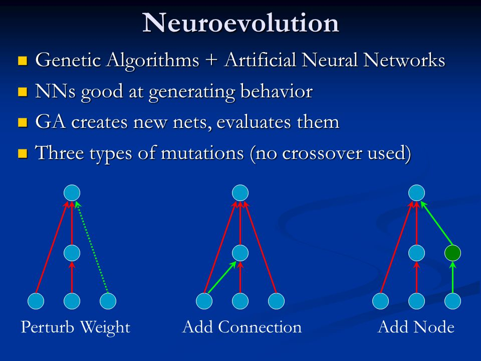 Neuroevolution Genetic Algorithms + Artificial Neural Networks Genetic Algorithms + Artificial Neural Networks NNs good at generating behavior NNs good at generating behavior GA creates new nets, evaluates them GA creates new nets, evaluates them Three types of mutations (no crossover used) Three types of mutations (no crossover used) Perturb Weight Add Connection Add Node