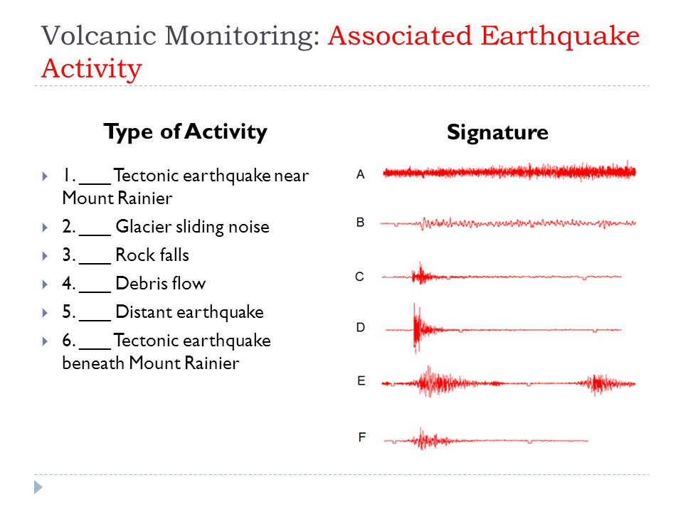 Volcanic Monitoring: Associated Earthquake Activity Type of Activity Signature  1. ___ Tectonic earthquake near Mount Rainier  2. ___ Glacier slidin
