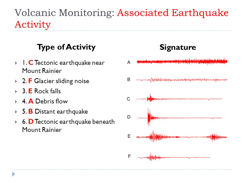 Volcanic Monitoring: Associated Earthquake Activity Type of Activity Signature  1. C Tectonic earthquake near Mount Rainier  2. F Glacier sliding no