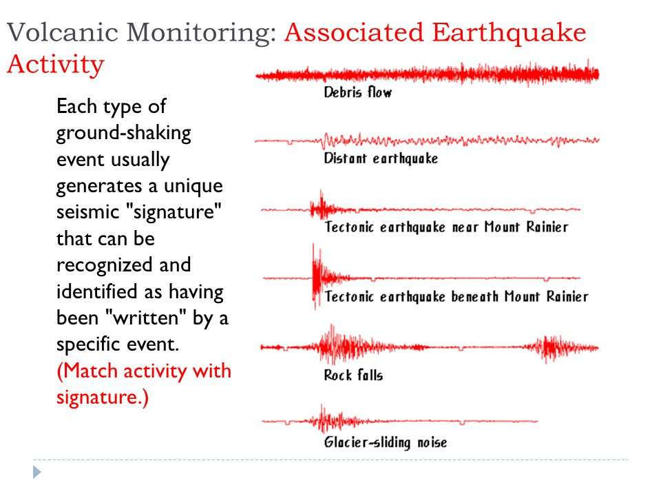 Volcanic Monitoring: Associated Earthquake Activity Each type of ground-shaking event usually generates a unique seismic