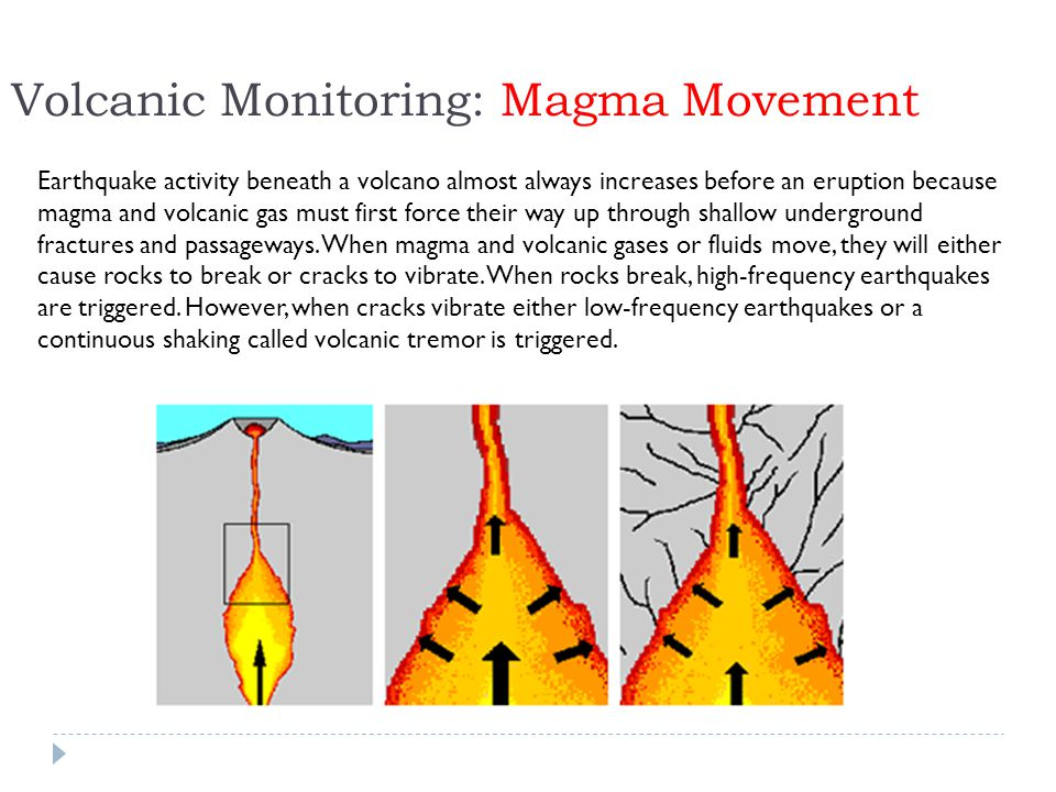 Volcanic Monitoring: Magma Movement Earthquake activity beneath a volcano almost always increases before an eruption because magma and volcanic gas mu