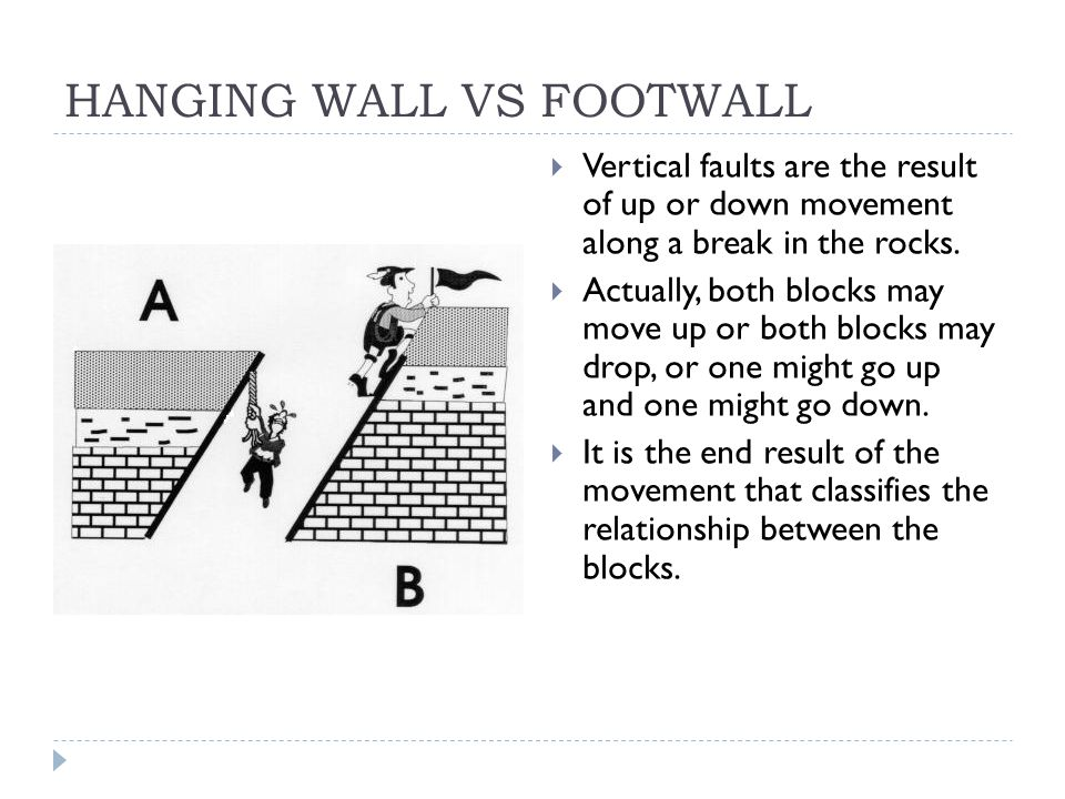 HANGING WALL VS FOOTWALL  Vertical faults are the result of up or down movement along a break in the rocks.  Actually, both blocks may move up or bo