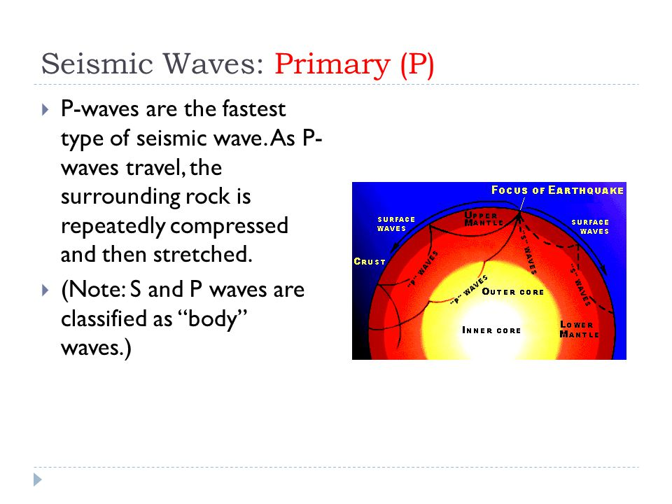 Seismic Waves: Primary (P)  P-waves are the fastest type of seismic wave. As P- waves travel, the surrounding rock is repeatedly compressed and then