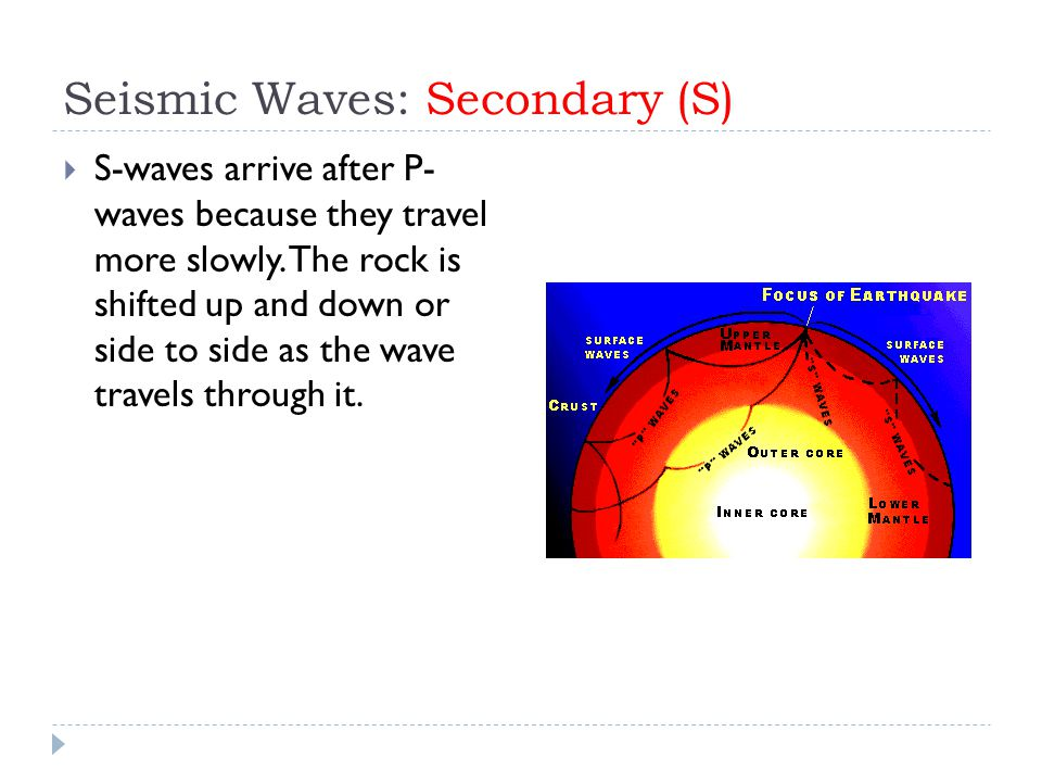 Seismic Waves: Secondary (S)  S-waves arrive after P- waves because they travel more slowly.