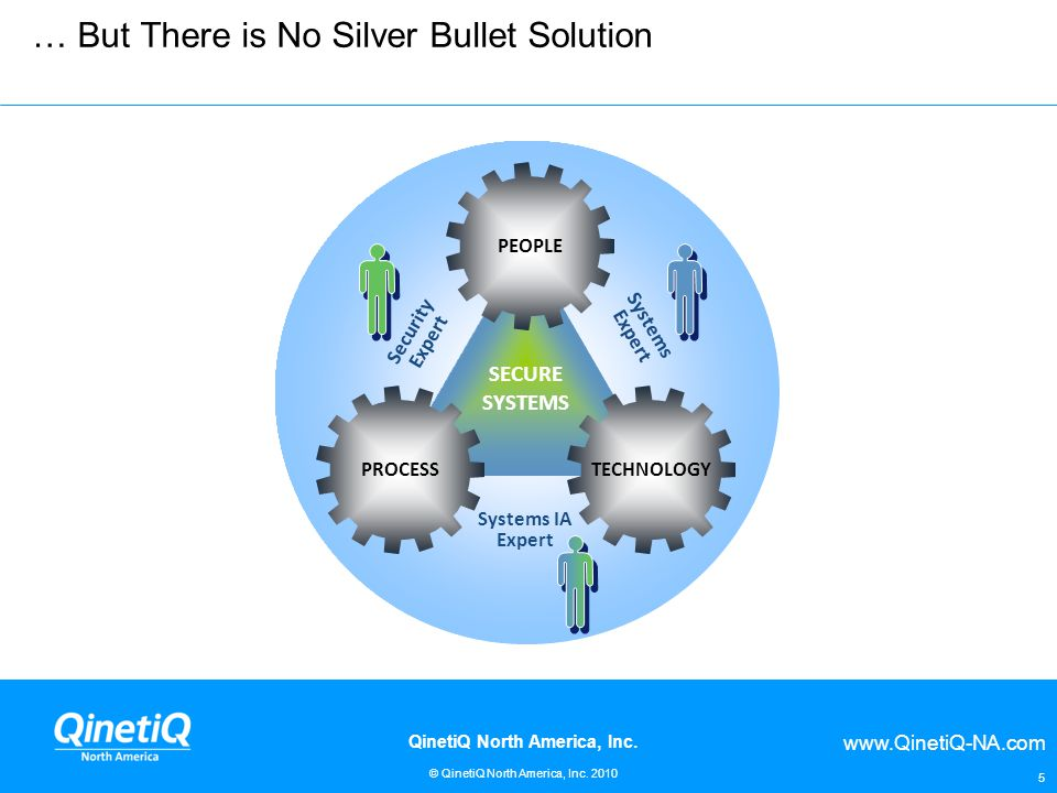 www.QinetiQ-NA.com © QinetiQ North America, Inc. 2010 QinetiQ North America, Inc. … But There is No Silver Bullet Solution SECURE SYSTEMS PROCESSTECHN