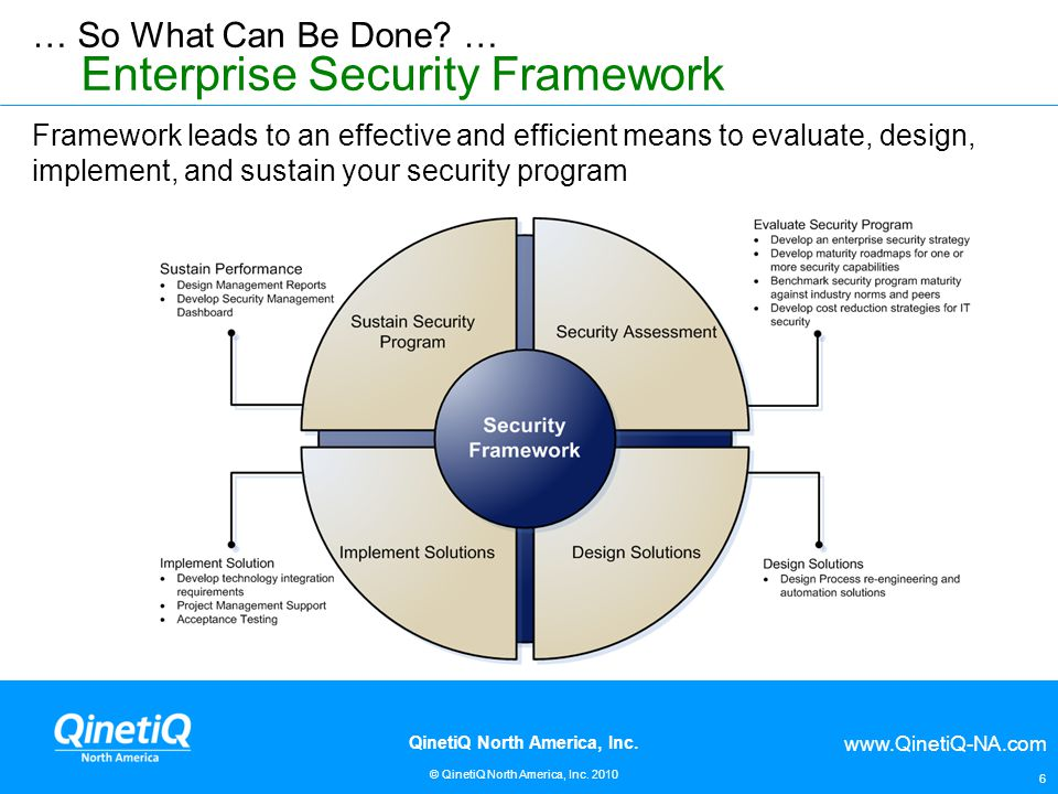 www.QinetiQ-NA.com © QinetiQ North America, Inc. 2010 QinetiQ North America, Inc. … So What Can Be Done? … Enterprise Security Framework Framework lea