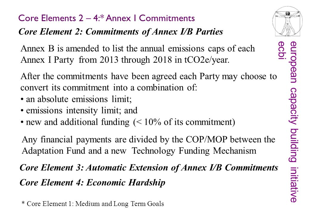 * Core Element 1: Medium and Long Term Goals Core Element 2: Commitments of Annex I/B Parties Core Element 3: Automatic Extension of Annex I/B Commitments Core Element 4: Economic Hardship Core Elements 2 – 4:* Annex I Commitments Any financial payments are divided by the COP/MOP between the Adaptation Fund and a new Technology Funding Mechanism Annex B is amended to list the annual emissions caps of each Annex I Party from 2013 through 2018 in tCO2e/year.