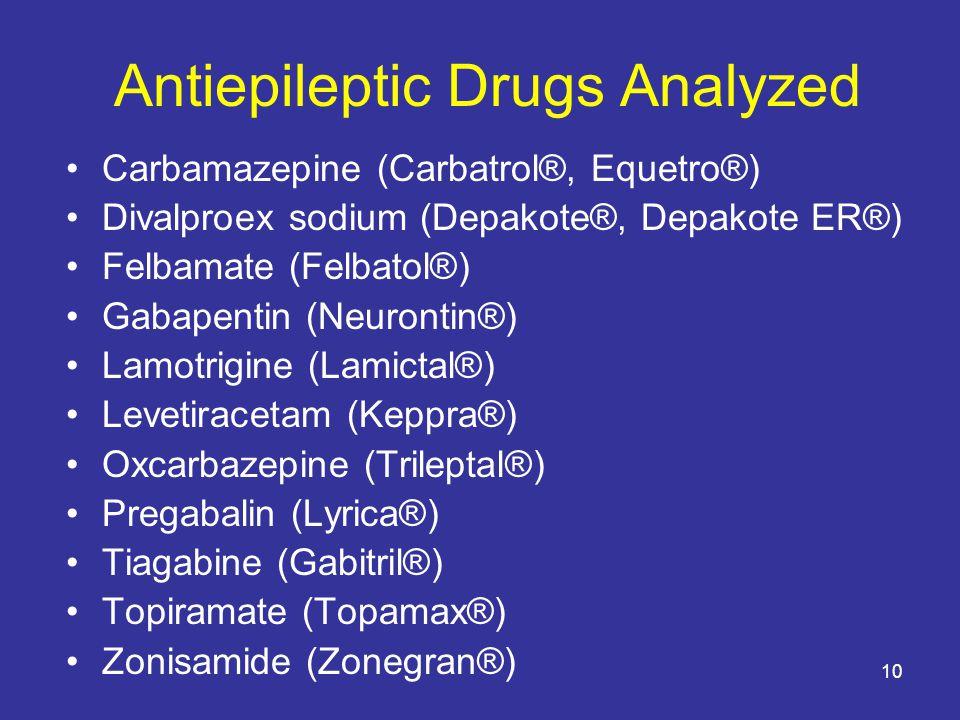 10 Antiepileptic Drugs Analyzed Carbamazepine (Carbatrol®, Equetro®) Divalproex sodium (Depakote®, Depakote ER®) Felbamate (Felbatol®) Gabapentin (Neurontin®) Lamotrigine (Lamictal®) Levetiracetam (Keppra®) Oxcarbazepine (Trileptal®) Pregabalin (Lyrica®) Tiagabine (Gabitril®) Topiramate (Topamax®) Zonisamide (Zonegran®)