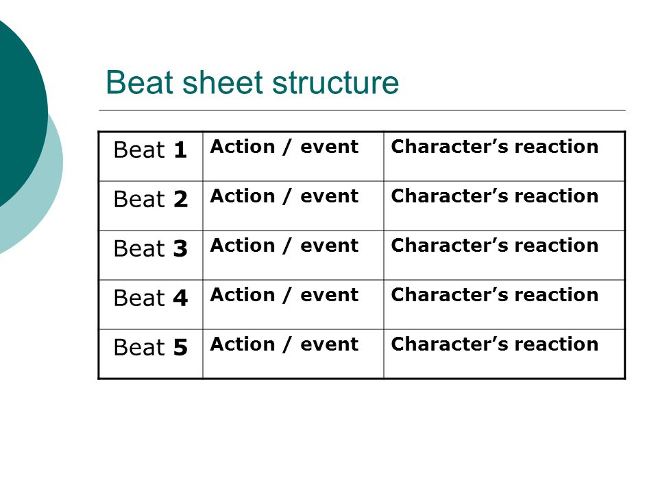 Beat sheet structure Beat 1 Action / eventCharacter's reaction Beat 2 Action / eventCharacter's reaction Beat 3 Action / eventCharacter's reaction Beat 4 Action / eventCharacter's reaction Beat 5 Action / eventCharacter's reaction