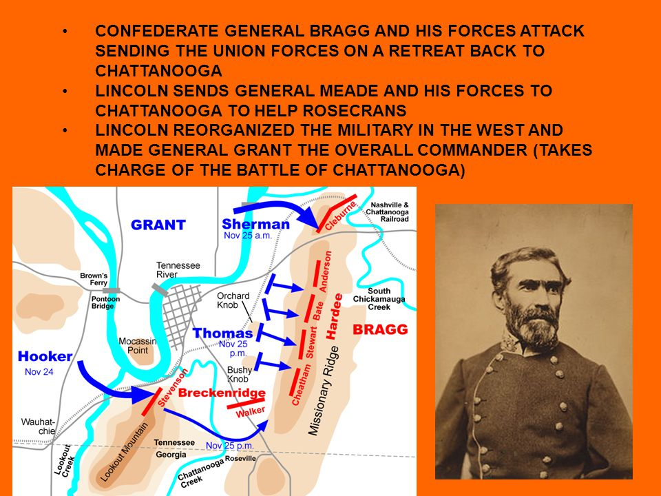 CONFEDERATE GENERAL BRAGG AND HIS FORCES ATTACK SENDING THE UNION FORCES ON A RETREAT BACK TO CHATTANOOGA LINCOLN SENDS GENERAL MEADE AND HIS FORCES T