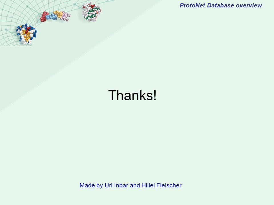 Thanks! Made by Uri Inbar and Hillel Fleischer