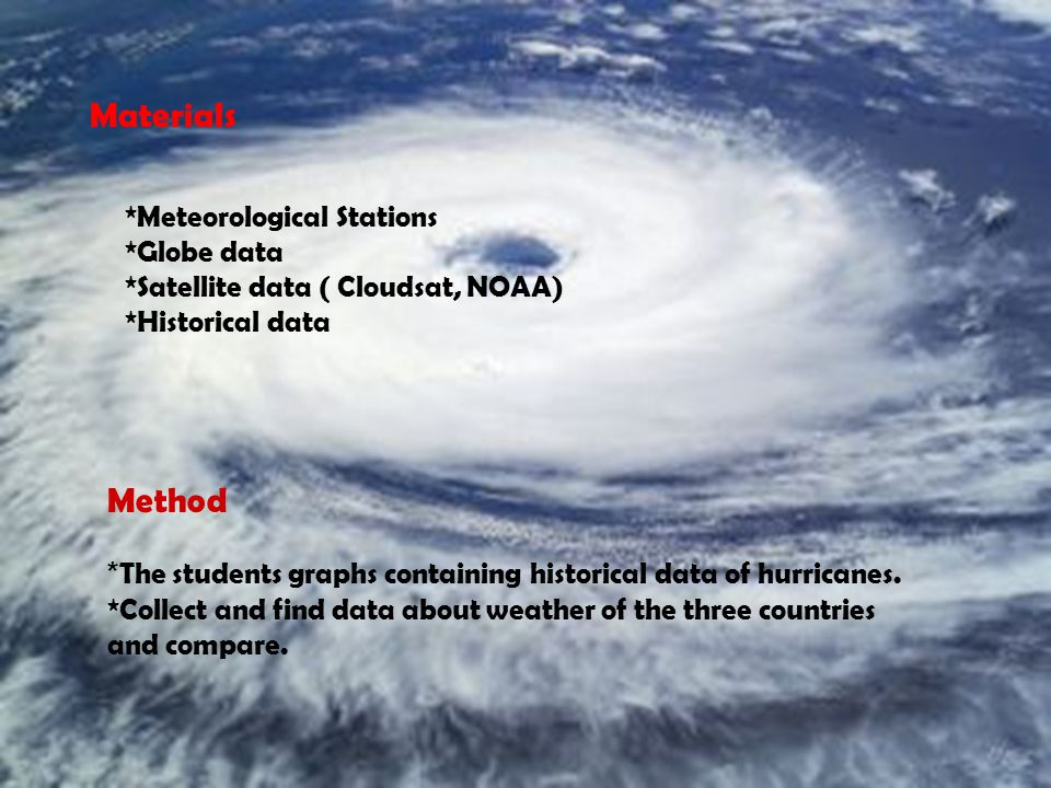 *Meteorological Stations *Globe data *Satellite data ( Cloudsat, NOAA) *Historical data Materials Method * The students graphs containing historical data of hurricanes.