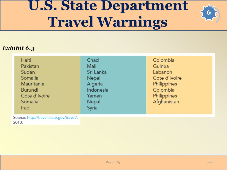 U.S. State Department Travel Warnings Roy Philip Exhibit 6.3 6-27