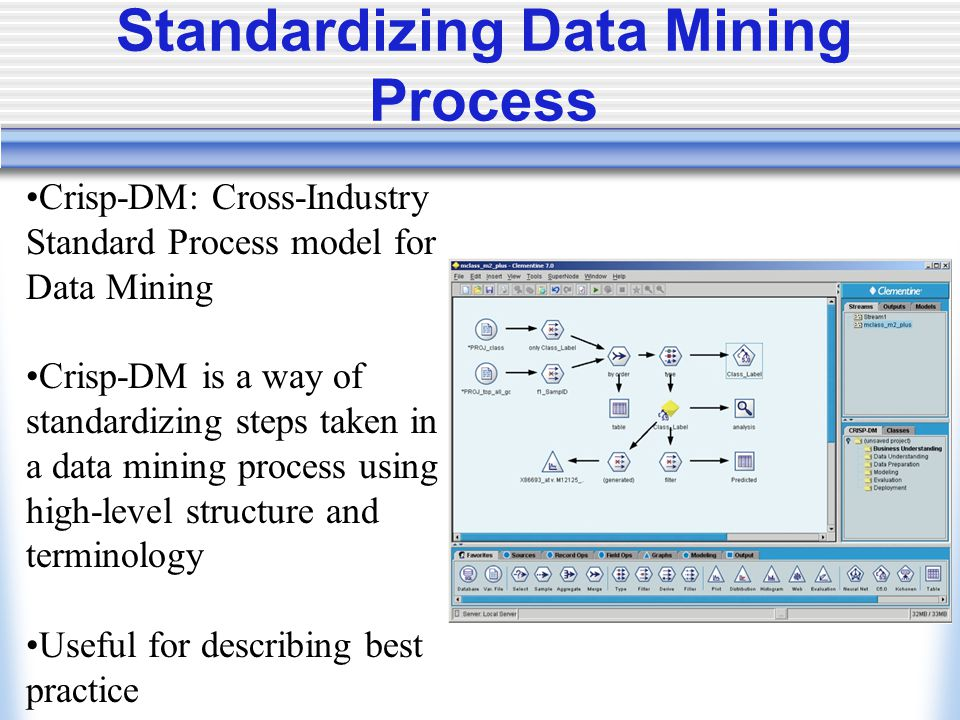 Crisp-DM: Cross-Industry Standard Process model for Data Mining Crisp-DM is a way of standardizing steps taken in a data mining process using high-level structure and terminology Useful for describing best practice Standardizing Data Mining Process