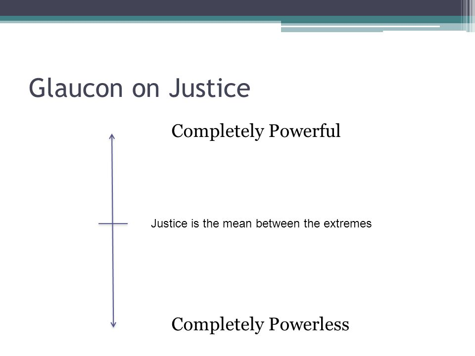 Glaucon on Justice Completely Powerful Completely Powerless Justice is the mean between the extremes