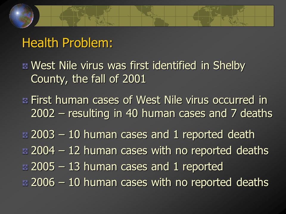 Health Problem: West Nile virus was first identified in Shelby County, the fall of 2001 First human cases of West Nile virus occurred in 2002 – resulting in 40 human cases and 7 deaths 2003 – 10 human cases and 1 reported death 2004 – 12 human cases with no reported deaths 2005 – 13 human cases and 1 reported 2006 – 10 human cases with no reported deaths