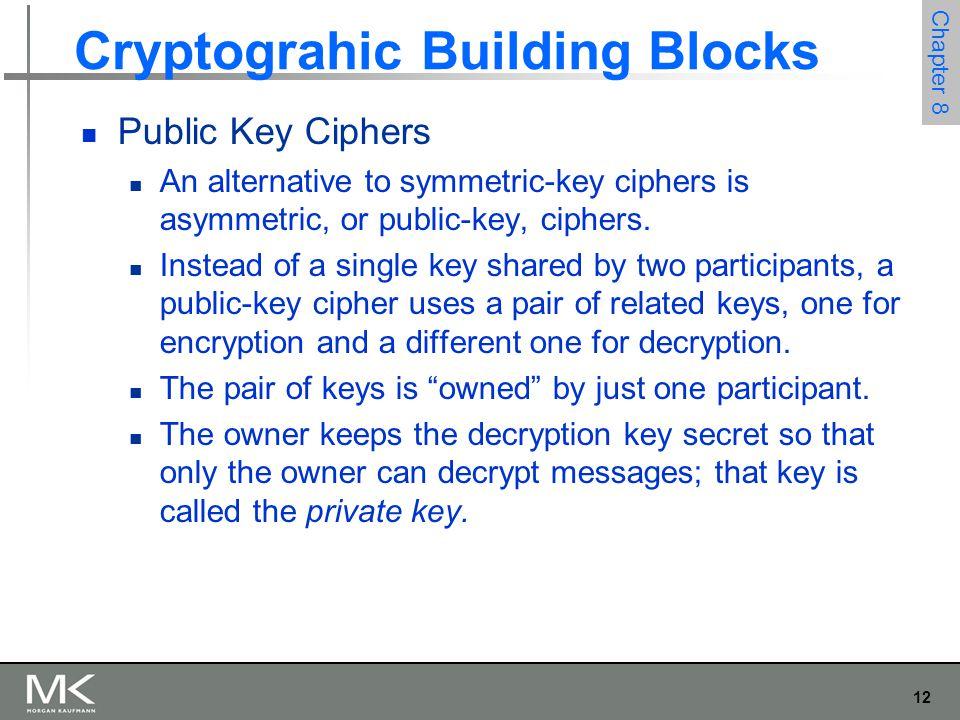 12 Chapter 8 Cryptograhic Building Blocks Public Key Ciphers An alternative to symmetric-key ciphers is asymmetric, or public-key, ciphers.