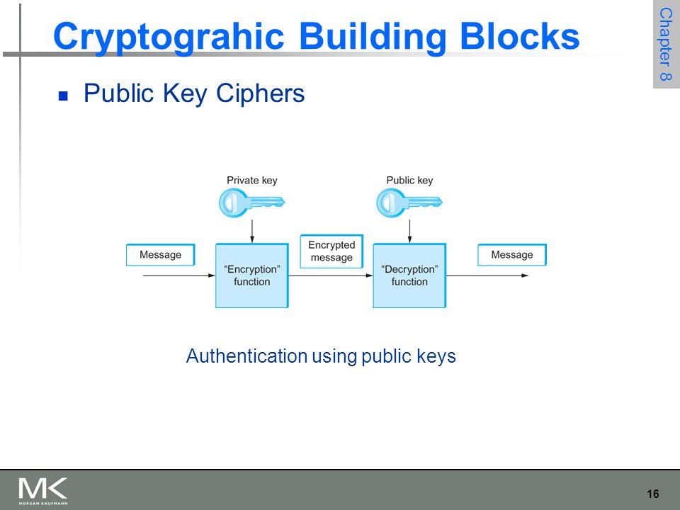 16 Chapter 8 Cryptograhic Building Blocks Public Key Ciphers Authentication using public keys