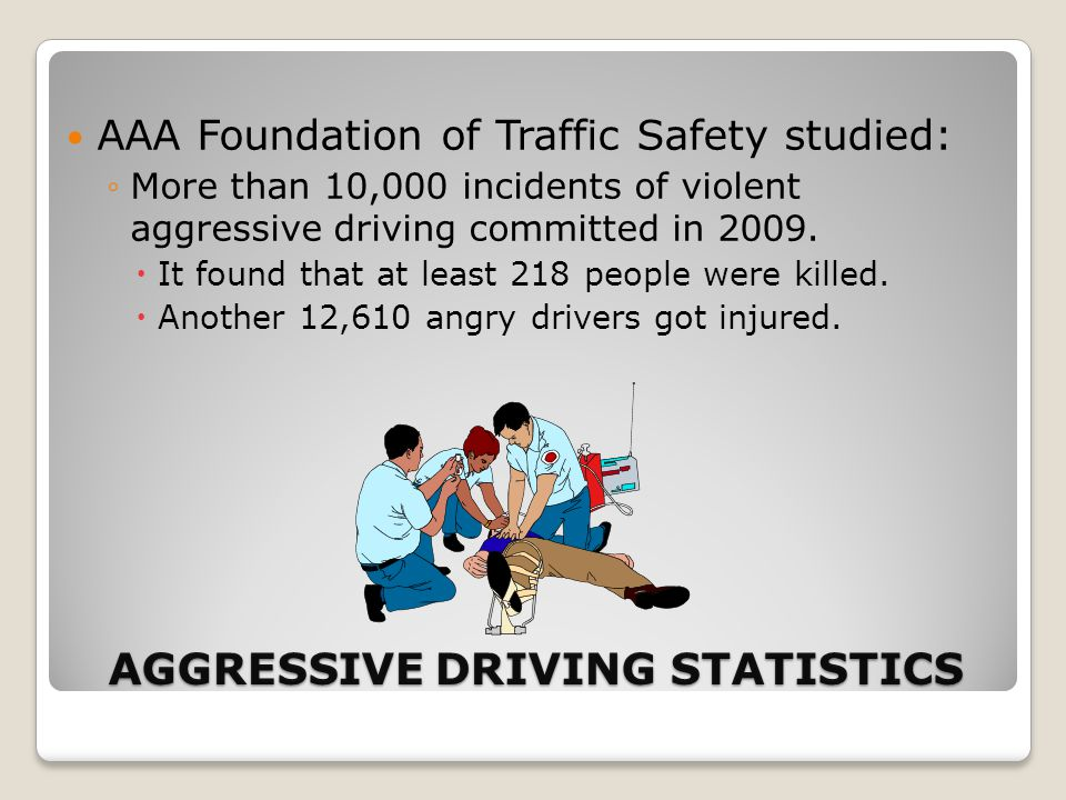 AGGRESSIVE DRIVING STATISTICS AAA Foundation of Traffic Safety studied: ◦M◦More than 10,000 incidents of violent aggressive driving committed in 2009.