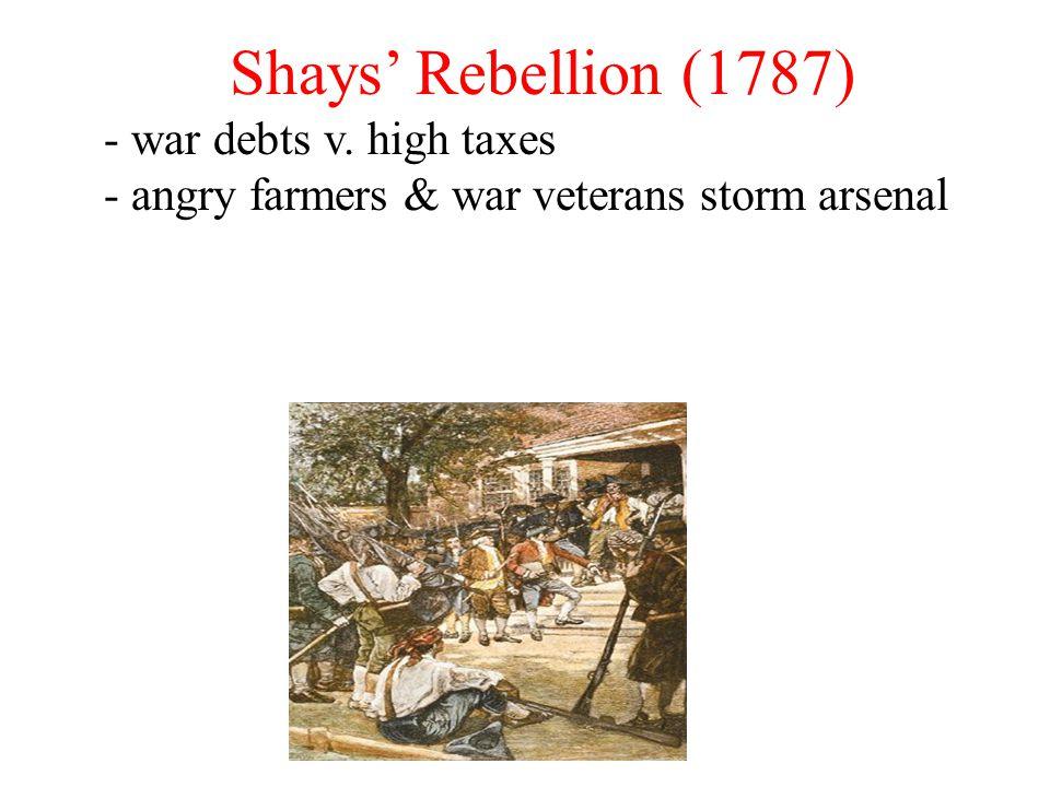 Shays' Rebellion (1787) - war debts v. high taxes - angry farmers & war veterans storm arsenal