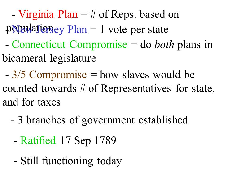 - Virginia Plan = # of Reps. based on population - New Jersey Plan = 1 vote per state - Connecticut Compromise = do both plans in bicameral legislatur