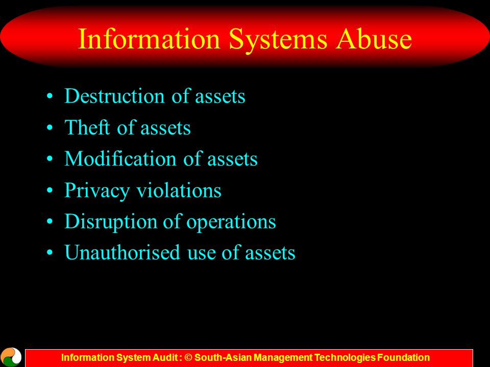 Information System Audit : © South-Asian Management Technologies Foundation Information Systems Abuse Destruction of assets Theft of assets Modification of assets Privacy violations Disruption of operations Unauthorised use of assets