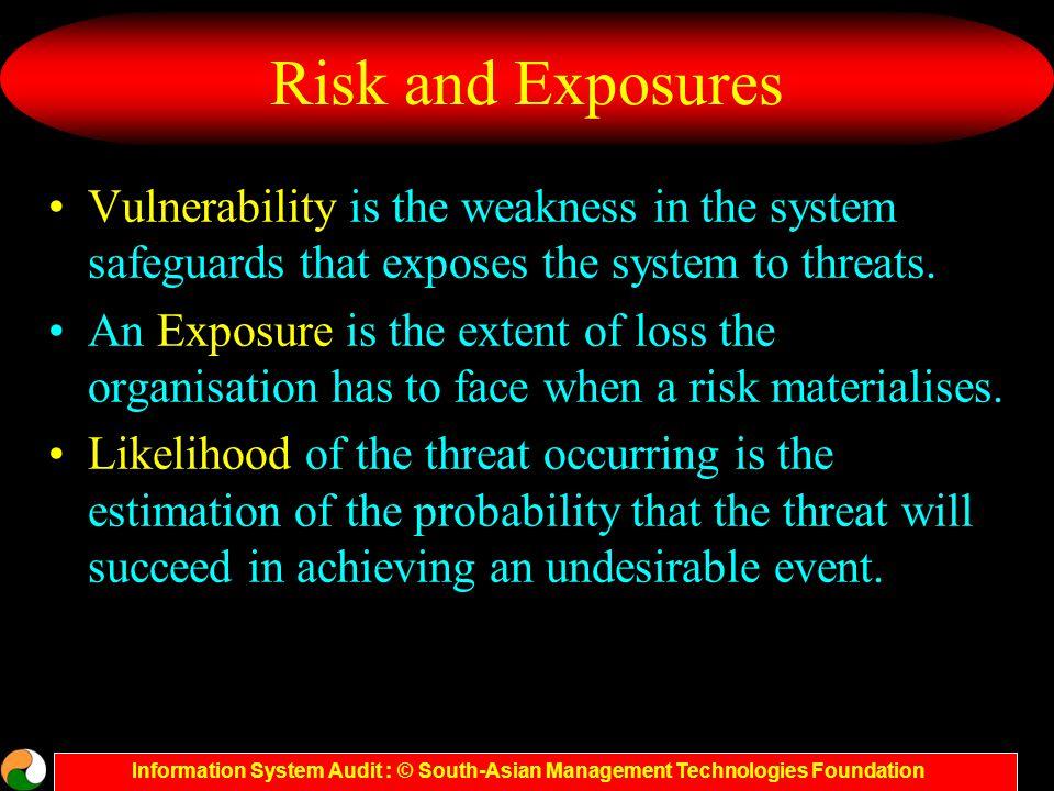 Information System Audit : © South-Asian Management Technologies Foundation Information System Control Objectives