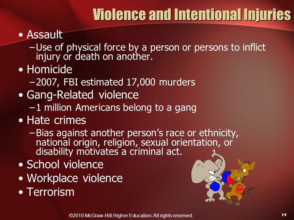 ©2010 McGraw-Hill Higher Education. All rights reserved. 14 Violence and Intentional Injuries Assault –Use of physical force by a person or persons to