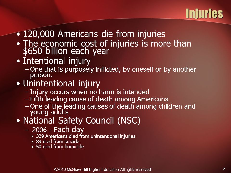 ©2010 McGraw-Hill Higher Education. All rights reserved. 2 Injuries 120,000 Americans die from injuries The economic cost of injuries is more than $65
