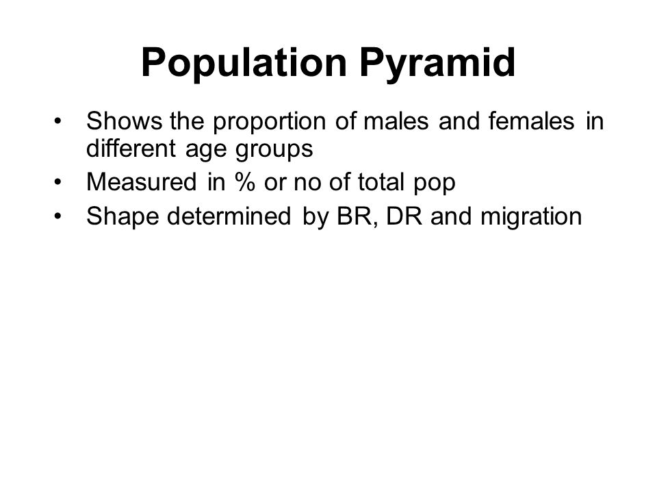 Population Pyramid Shows the proportion of males and females in different age groups Measured in % or no of total pop Shape determined by BR, DR and m