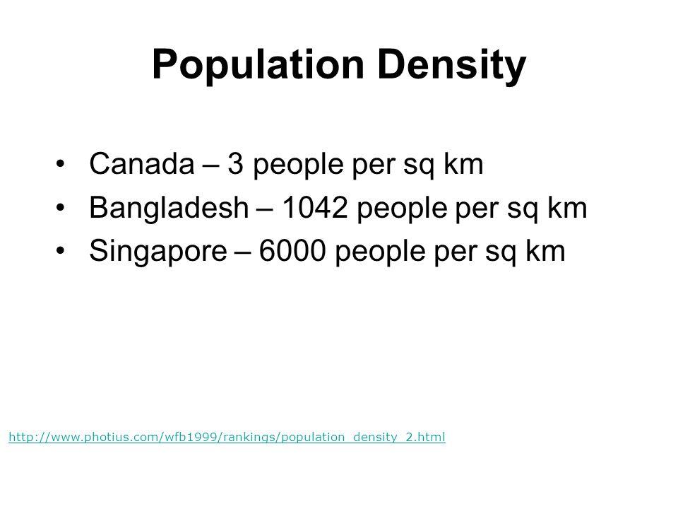 Population Density Canada – 3 people per sq km Bangladesh – 1042 people per sq km Singapore – 6000 people per sq km http://www.photius.com/wfb1999/rankings/population_density_2.html