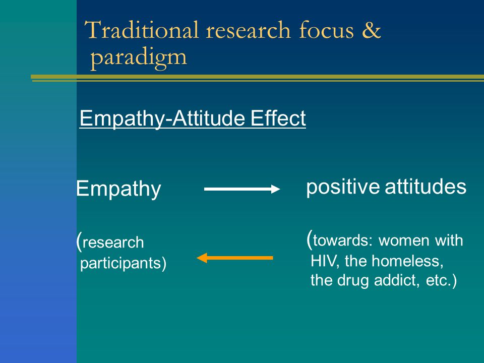 Traditional research focus & paradigm positive attitudes ( towards: women with HIV, the homeless, the drug addict, etc.) Empathy-Attitude Effect Empathy ( research participants)